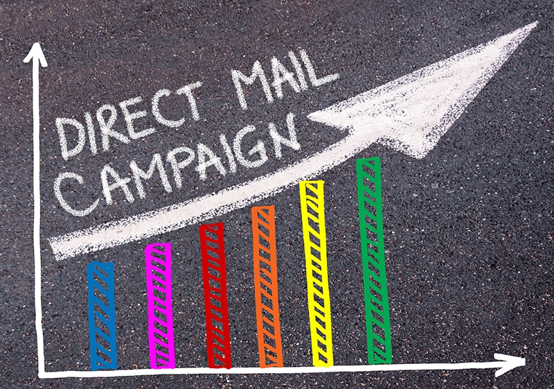 graph showing effective direct marketing campaign