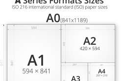 Guide to the different sizes of printing.